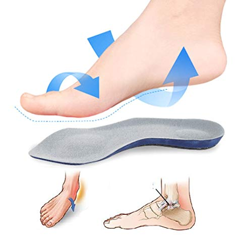 Hip-Leg-Knee Ankle Problems (Gait Analysis and in-soles)